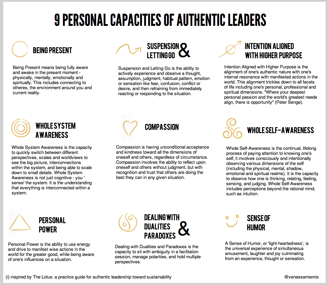 Nine Personal Capacities Of Authentic Leaders By Venessa
