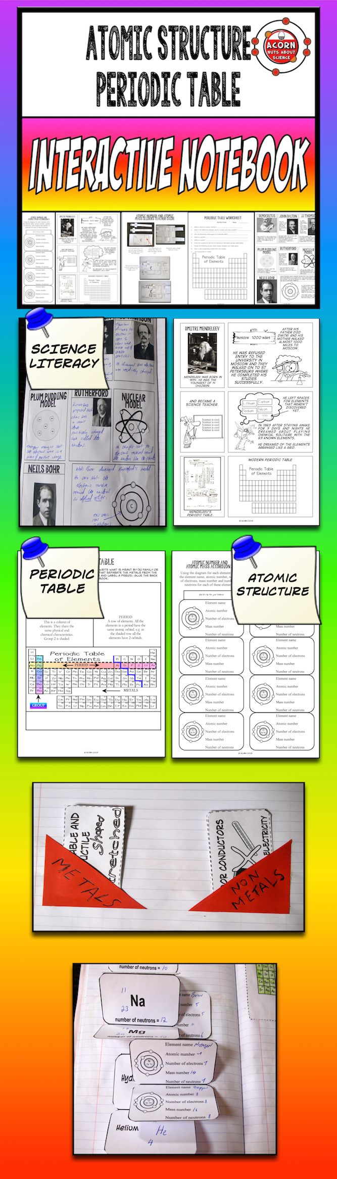 Atom structure periodic table interactive notebook periodic atom structure periodic table interactive notebook gamestrikefo Images