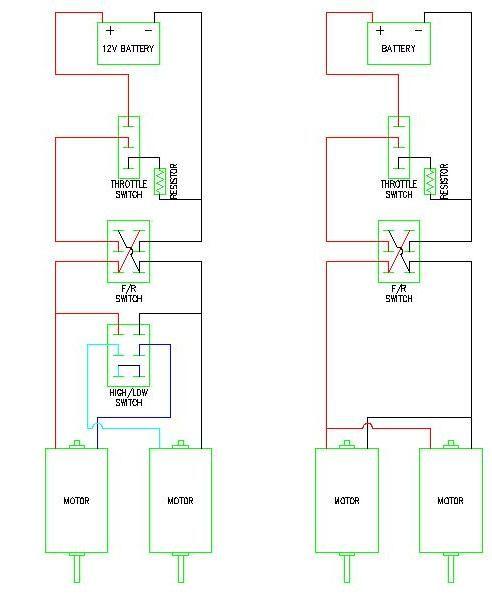 power wheel hemi wiring diagram  gilson lawn tractor wiring