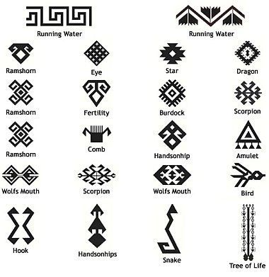 Mayan Textile Symbols Mongolia Pinterest Symbols Tattoo And