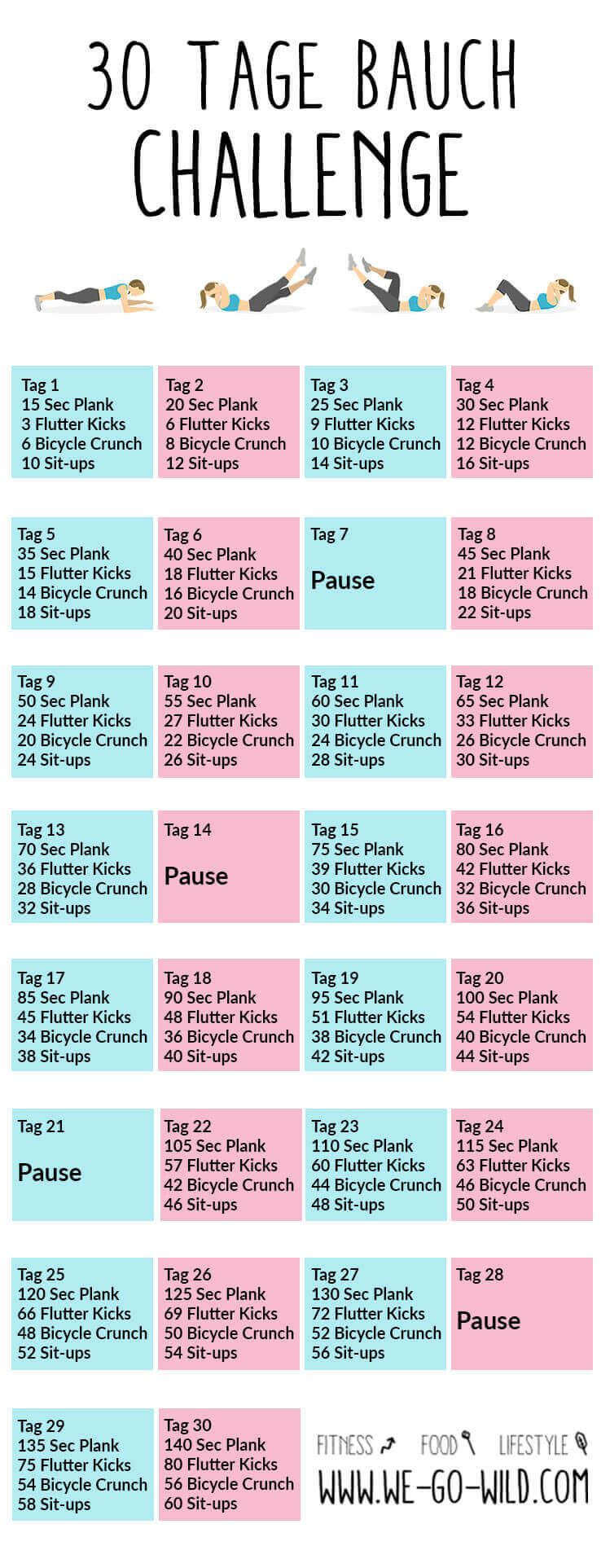 30 Tage Magenbelastung – der kostenlose Bauchmuskelplan   – Fit als Mama