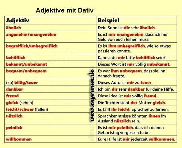 German Grammar Prapositionen Mit Dativ Deutsch 11