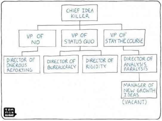 The Dark Side Org Chart  In Other Words How Real Organizations
