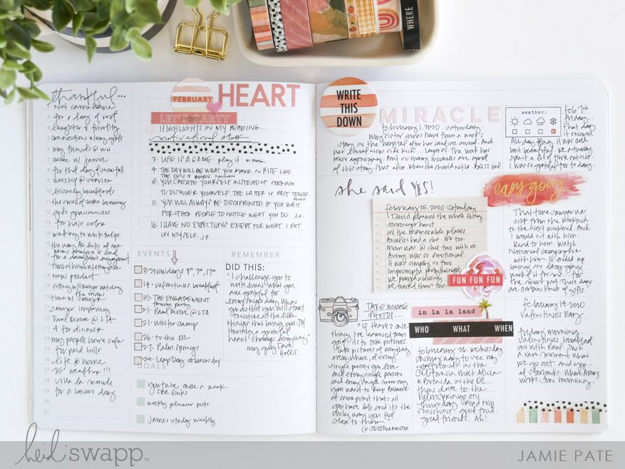 Pin By Conni Bastin Rusie On Journaling Ideas In 2021 Planner Pages Planner Paper Planner