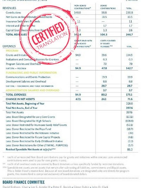certified translation legalized copy latest audited financial - bank statements