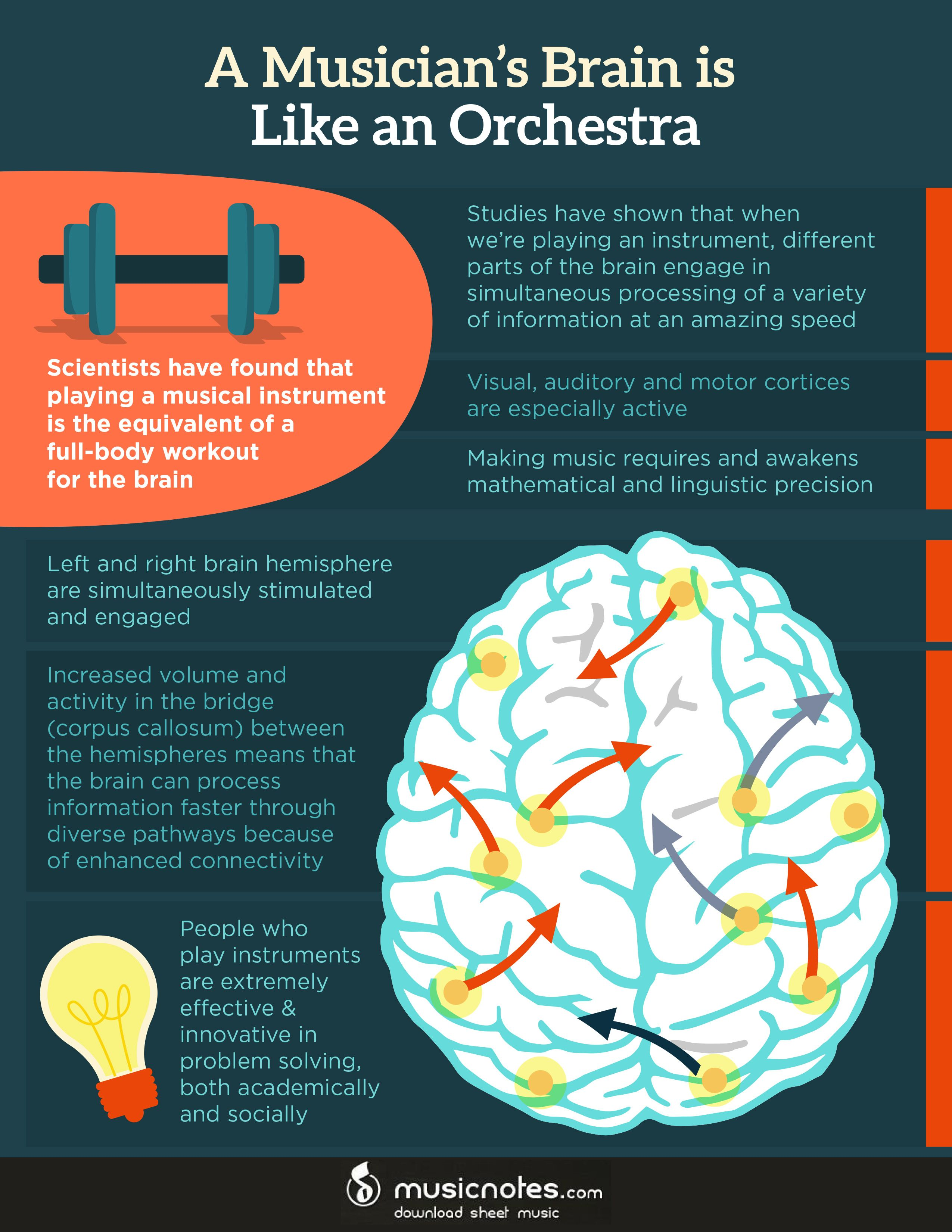 8 Surprising Ways Music Affects and Benefits Our Brains