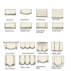 The window absolutely needed a roman shade. There are many types of roman  shades.