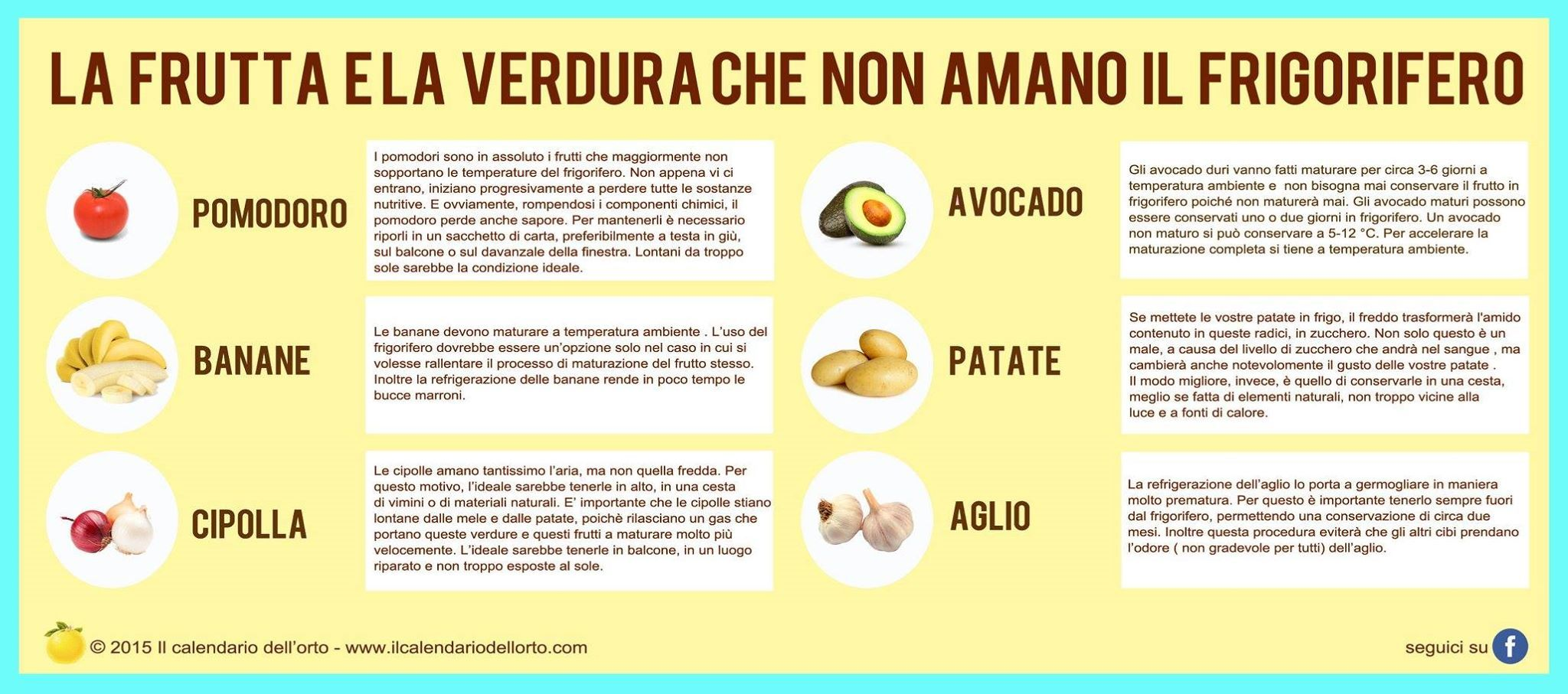 Frutta E Verdura Che Non Amano Il Frigorifero Conservare Alimenti Frutta Verdura