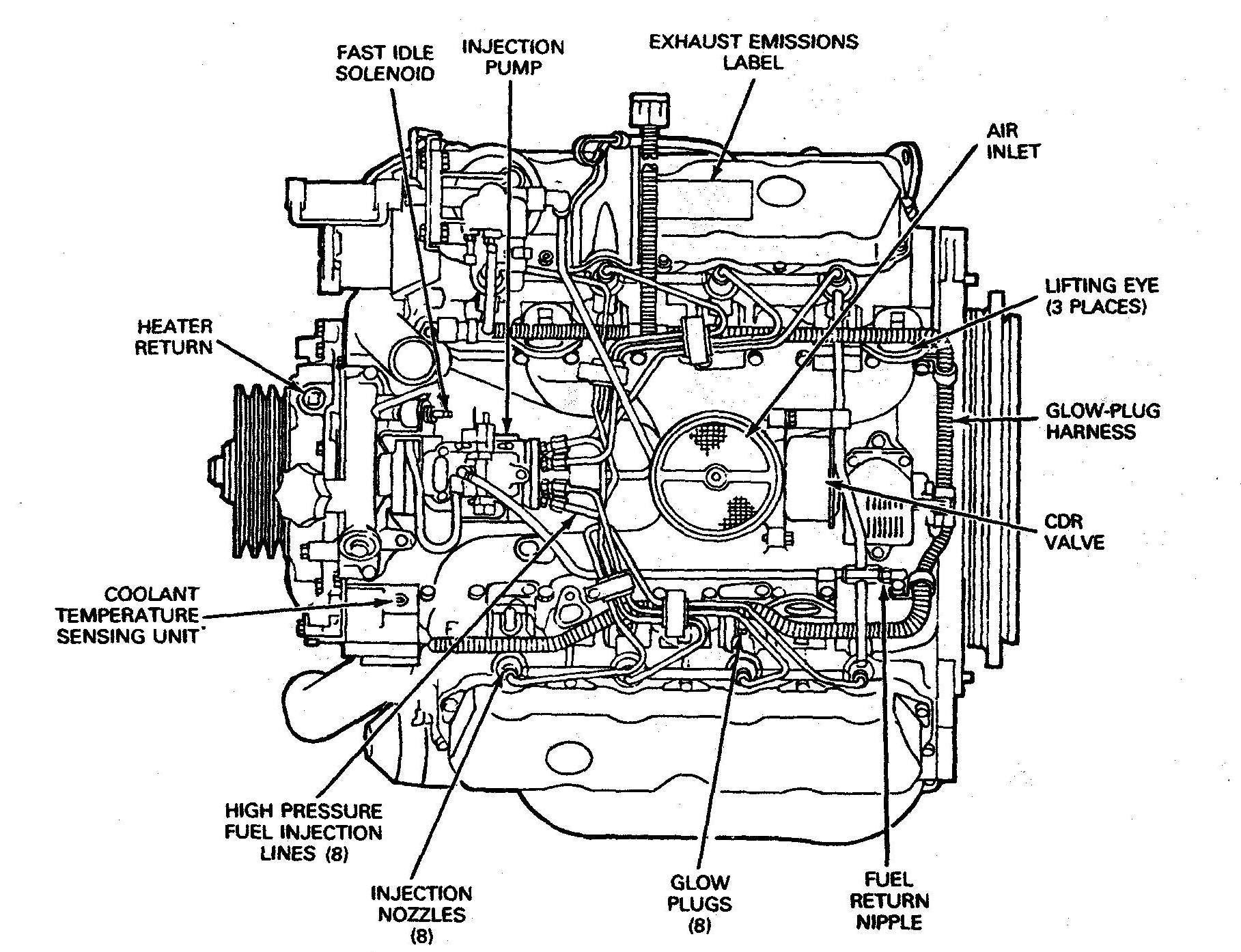 diesel engine combustion diagram