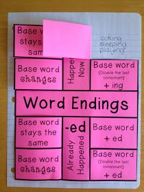 My students are reviewing which words have to be changed when adding -ing and -ed.  I figured a foldable would be fun as well as flexible...