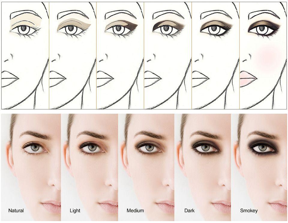 Makeup Beauty Hacks