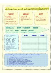 English worksheet: Adverbs and adverbial phrases (time, manner ...