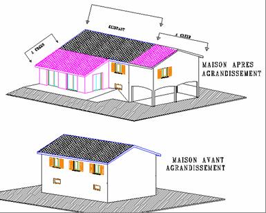 agrandissement maison comment agrandir sa maison bricobistro