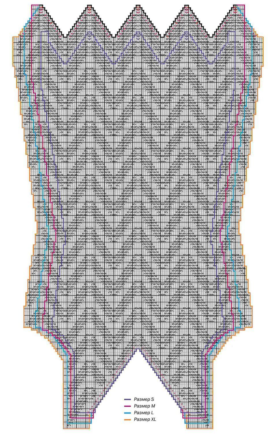 виды вязания резинок спицами схемы