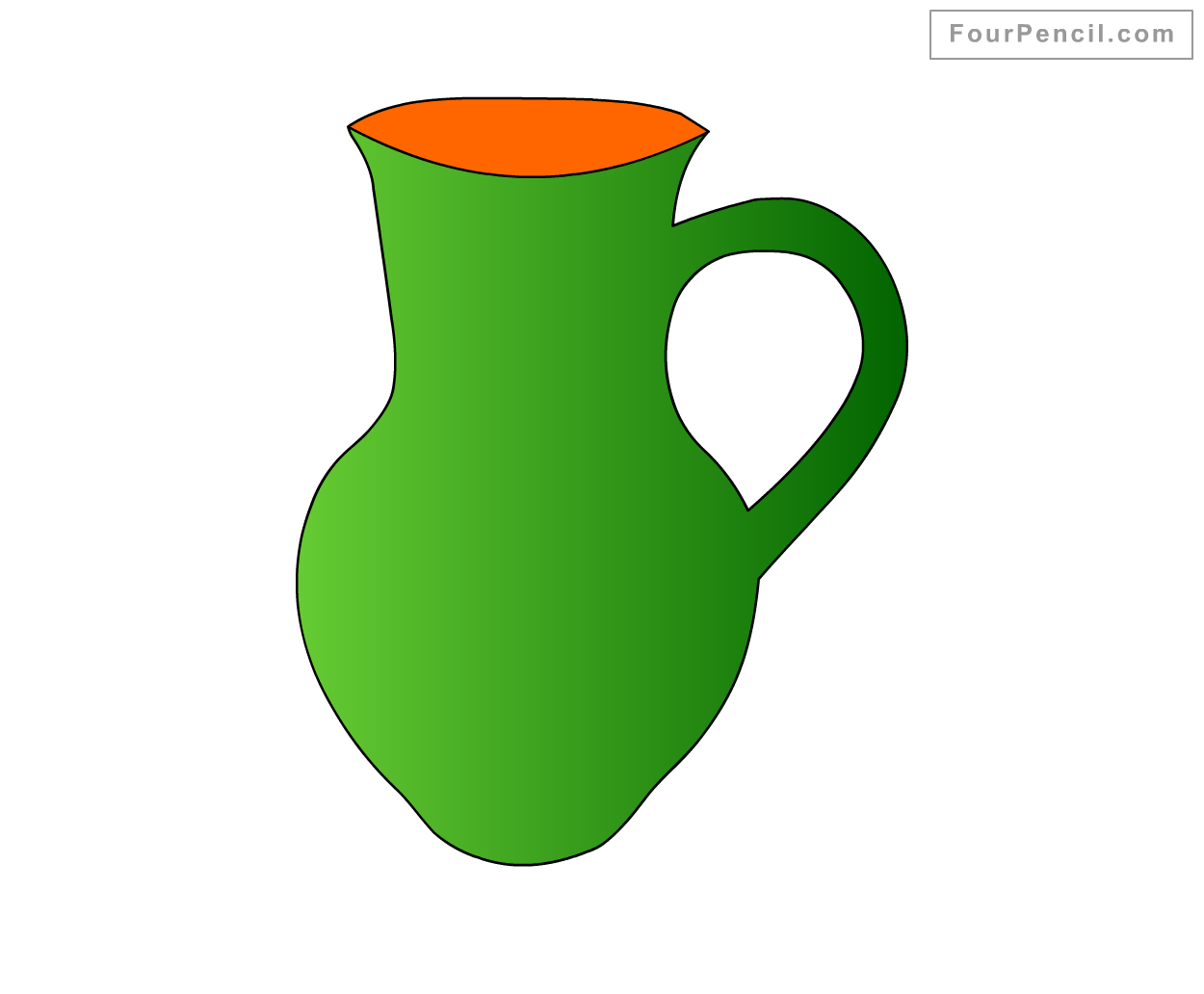 How To Draw Jug For Kids Step By Step Drawing Drawing Tutorials For Kids Drawing For Kids