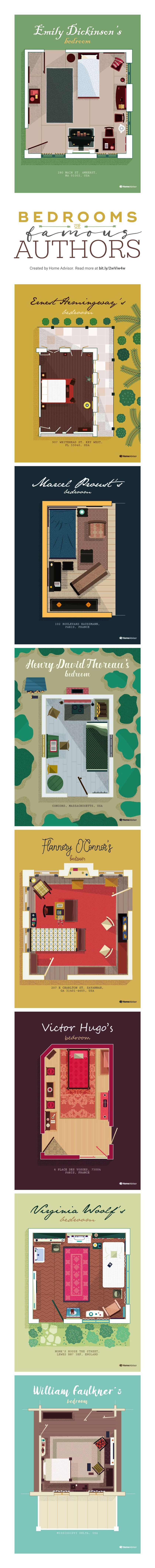 Floor plans of famous authors' bedrooms
