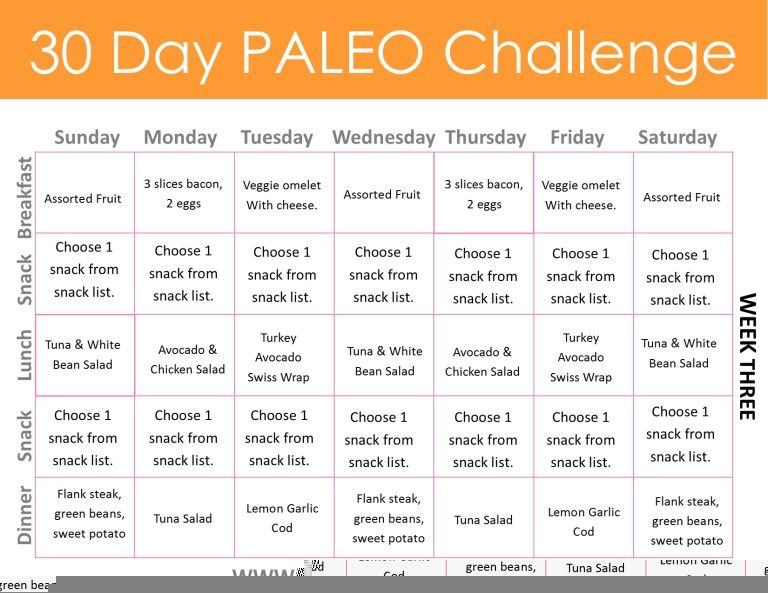 Day Menu  Paleo  Clean Eating    Menu Th And Meals