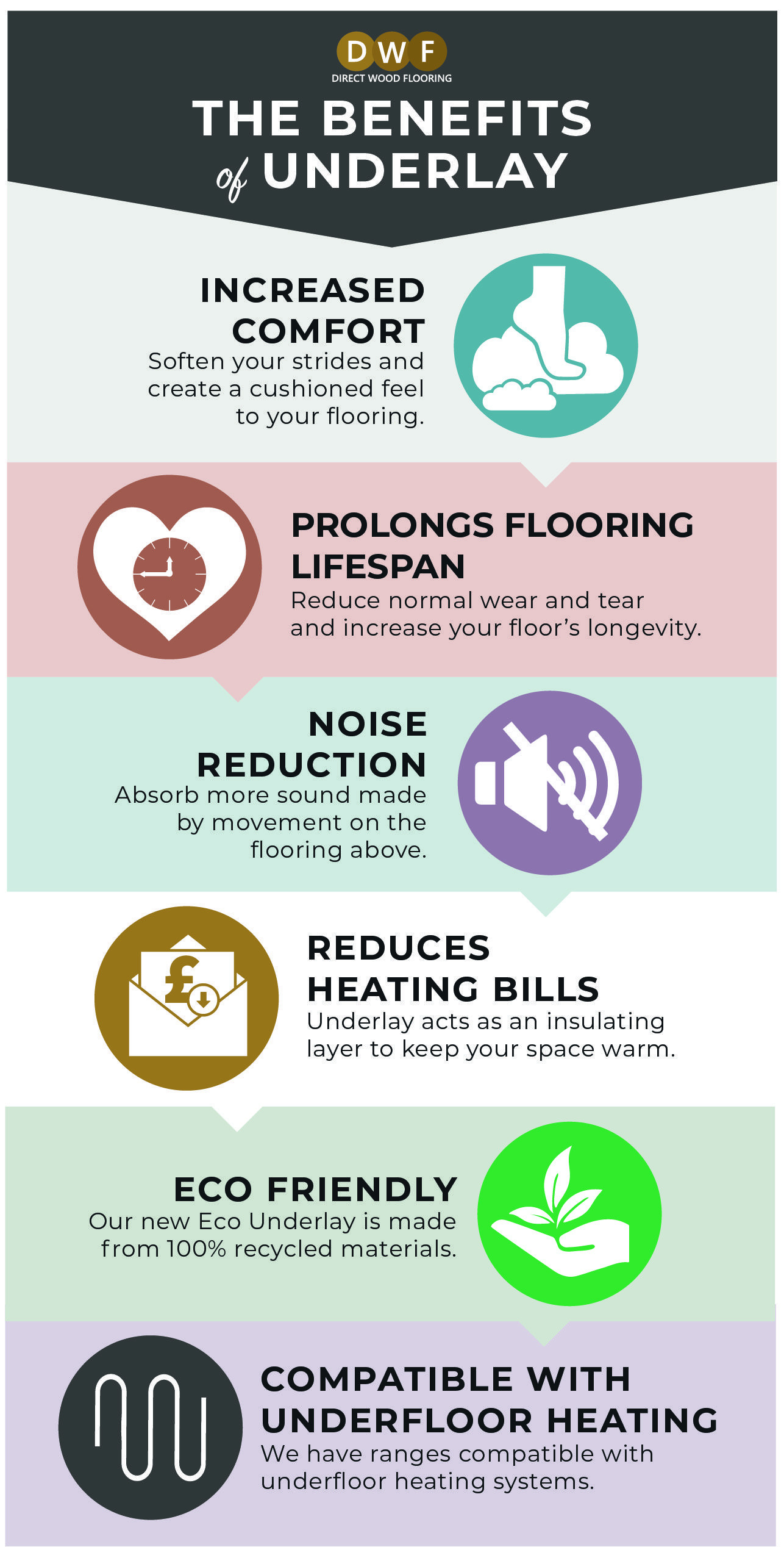 Purchasing underlay is dependant on the flooring you choose. If you require underlay, its host of benefits are amazing in practicality, and will enhance your flooring 🙌 To find out if you need underlay and what it can do for you, click for more in our blog 👇 #FlooringInstallation #Underlay #Flooring #LaminateUnderlay #WoodUnderlay #HardFlooringUnderlay #LuxuryFlooring #InteriorStyling #DecorDailyDose #HomeDecor #DIYHomeDecor #FurnitureDecor #HouseTour #FindItStyleIt #InteriorDesign