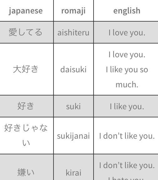 "When You Say *""I Love You!""* In Japanese... Kawaii Vs"
