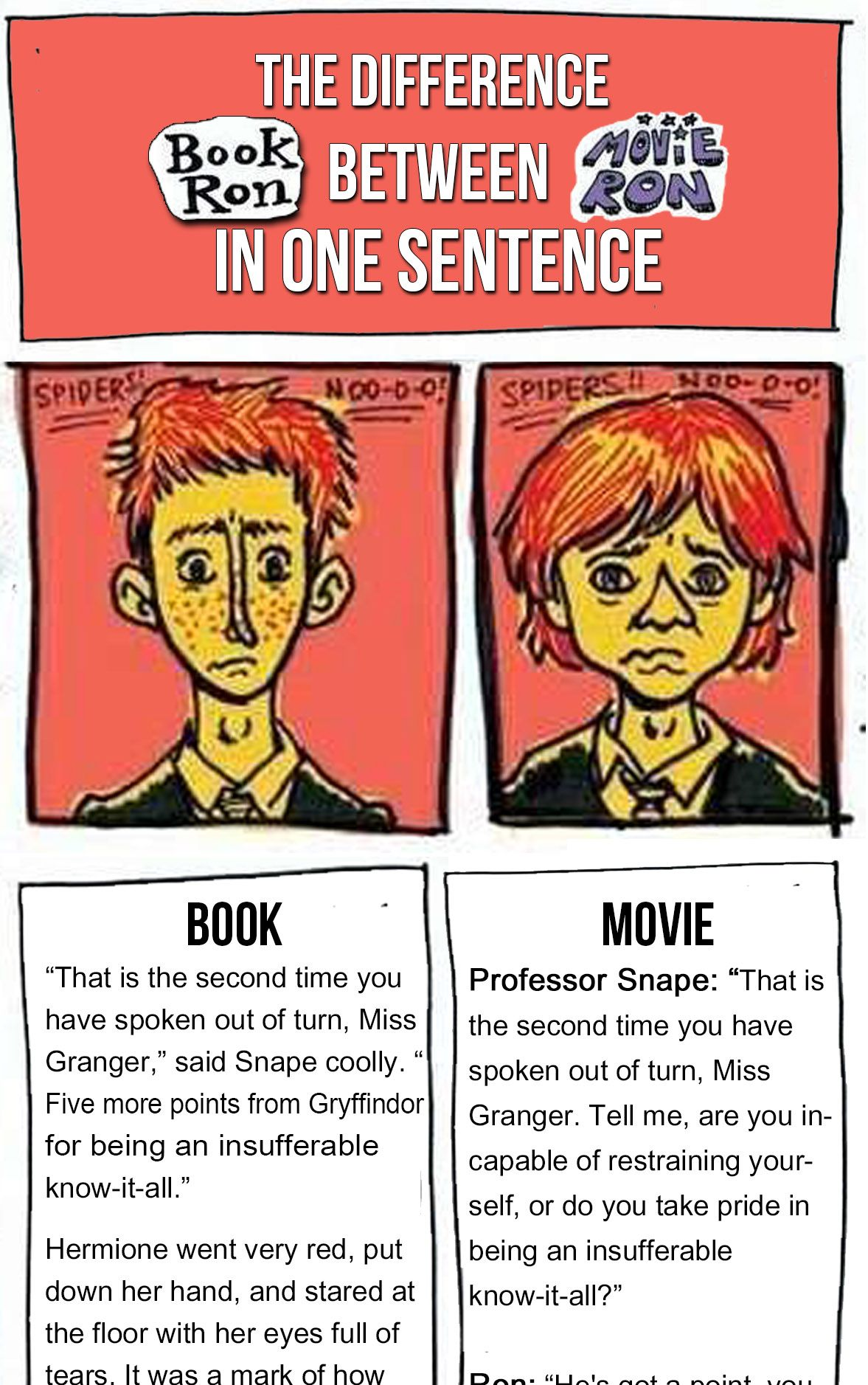 A Reddit User Found The Perfect Example Why Book Ron Is 100x Better Than Movie
