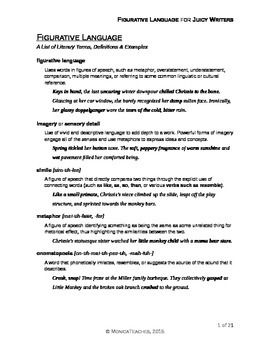 Figurative Language A List Of Literary Terms Definitions