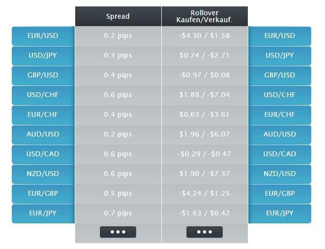 R081 Subway System For Mt4 Indicators