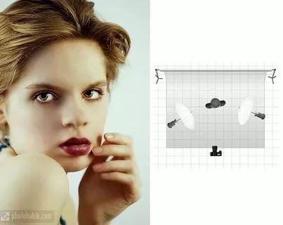 световые схемы для портретной съемки: 14 тыс изображений ...