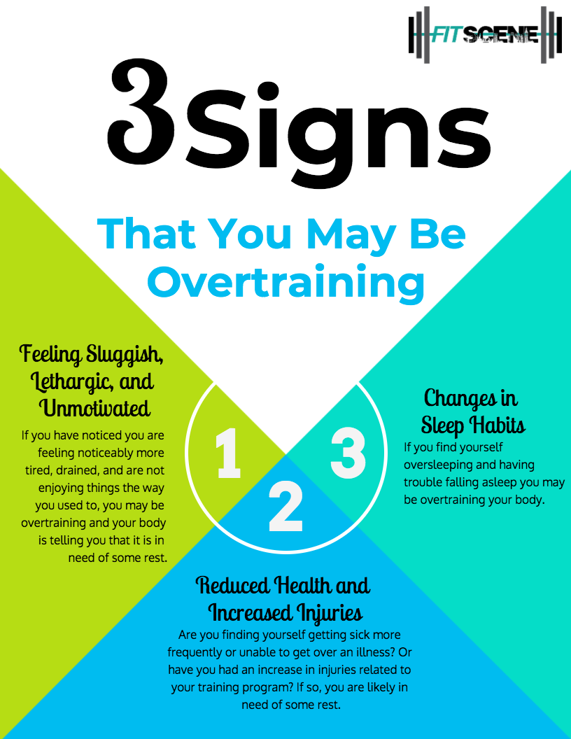 3 signs you may be overtraining First day of work, Make