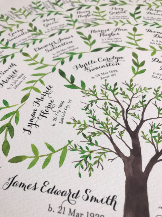 Family Tree Chart 5 Generations Genealogy Watercolor Art Print
