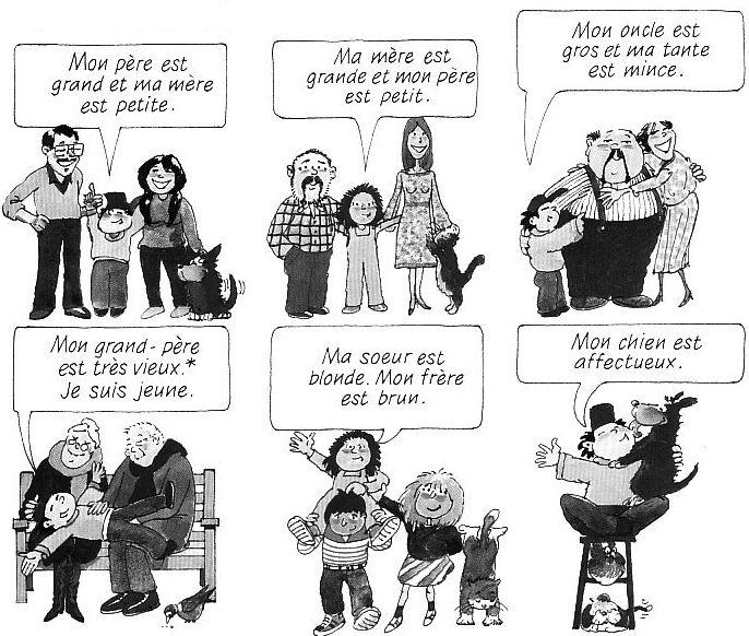 Pin By Fru Rosenkilde On Apprendre Le Français Learn