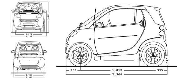 Smart fortwo blueprint pinteres malvernweather Image collections