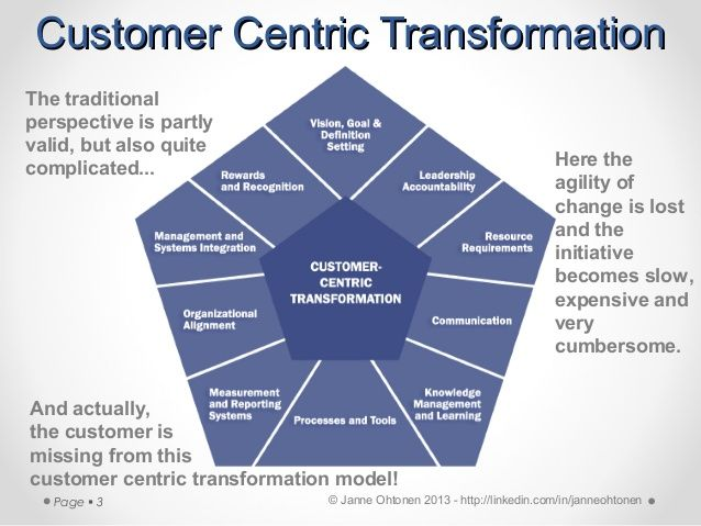 product centric delivery model