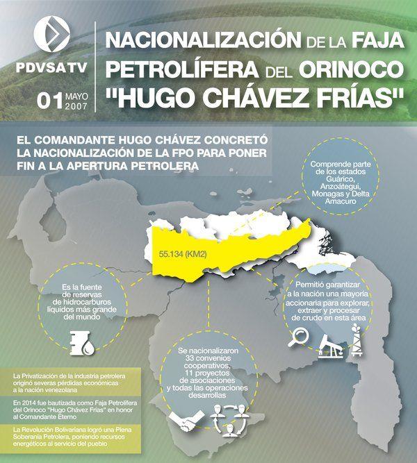 @DrodriguezVen : RT @PDVSA: Nacionalización de la #FajaPetrolíferaDelOrinoco es ejemplo de dignidad y soberanía patria. | #PDVSA https://t.co/0WPGbRm21Y
