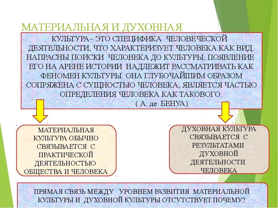Гдз по истории борисов н.с