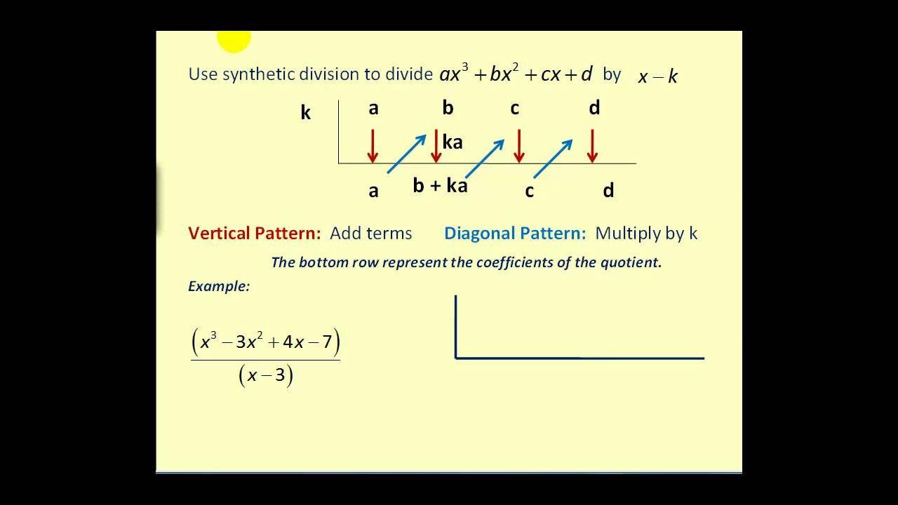 6 Dividing Polynomials Long And Synthetic Division Worksheet Answers In 2020 Synthetic Division Division Worksheets Learning Worksheets