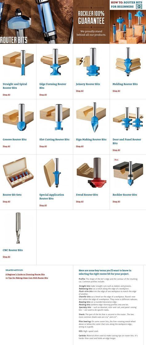 Pin By Gopalakrishnan D On Tools Woodworking Woodworking Shop