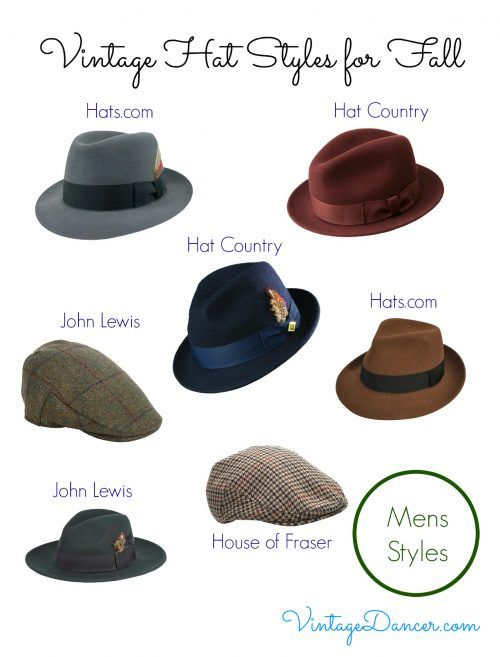 f95f42689 Vintage Hat Styles for Fall/Winter | 1940s Mens Fashion | 1940s mens ...