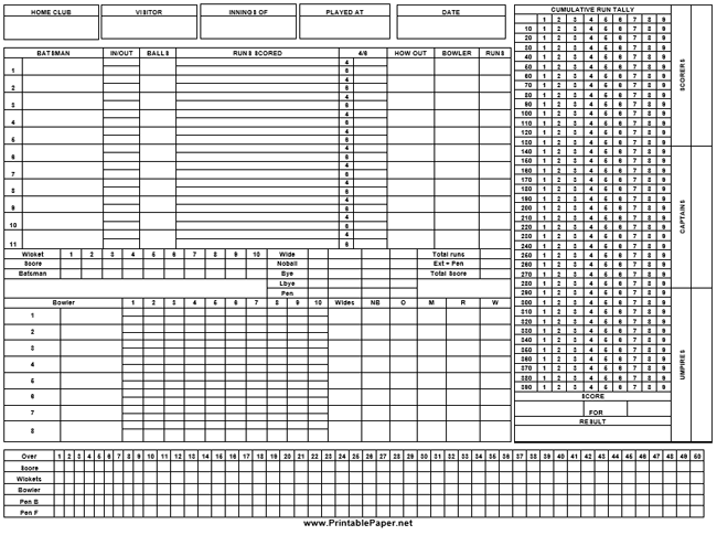Printable Cricket Score Sheets Download In Pdf Cricket Score Cricket Baseball Scores
