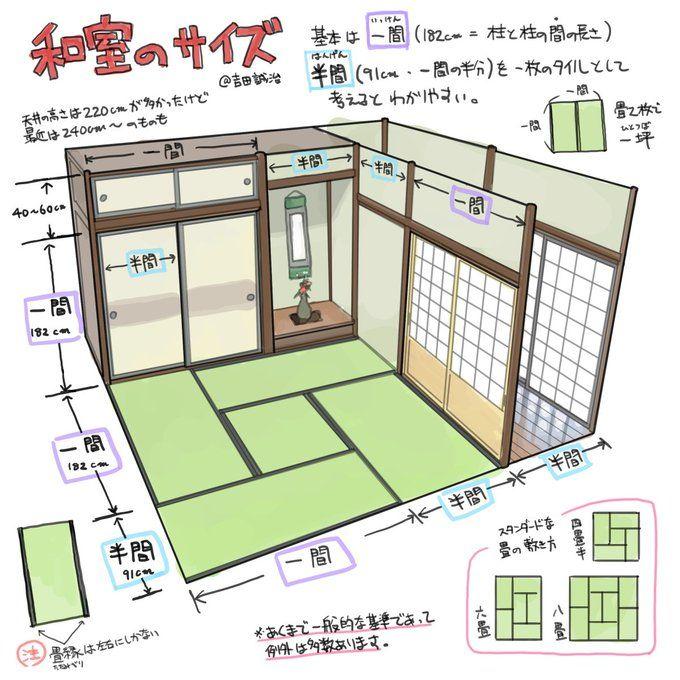 吉田誠治 3日目た-13b on Estilo japonés, Casa estilo y Casas