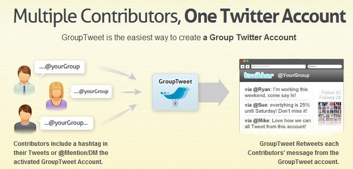 Site states - GroupTweet enables 2 to 100,000+ contributors to tweet from the same account. No longer is the burden of content creation on one person's shoulders. Contributors' names can be hidden or displayed at the beginning or end of each Tweet. Whether you have a small group powering a company account or thousands of people powering a group account, you can leverage the power of the crowd with GroupTweet!