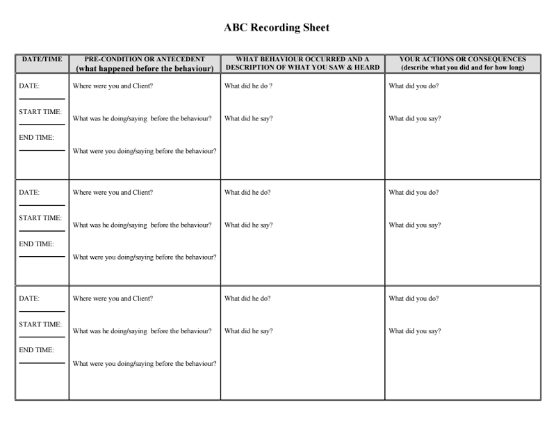 Detailed Abc Chart  Activity A    Abc Chart And