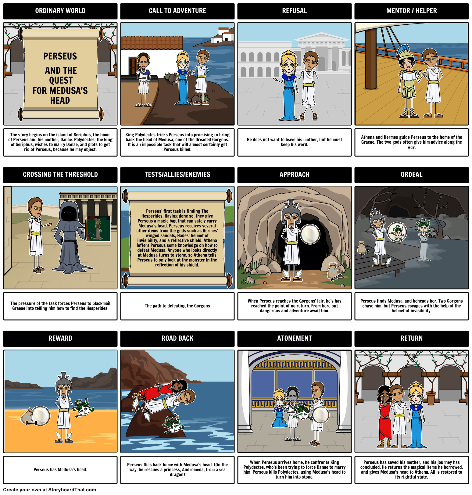 The Hero S Journey Monomyth A Look At The Steps With Storyboard That