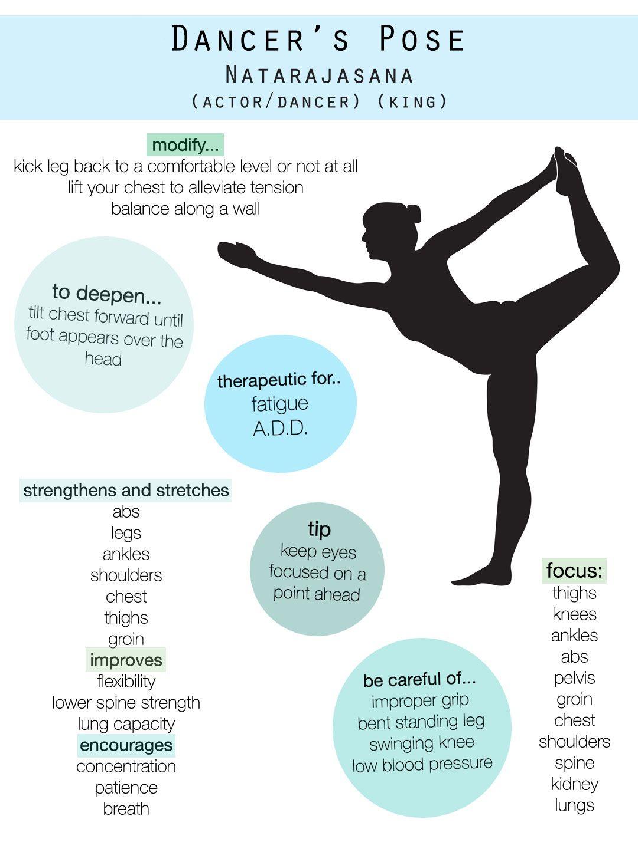 Dancer Pose Yoga Sequence : dancer, sequence, Marius, Je'von, Chakra, Dancers, Pose,, Asanas,, Anatomy
