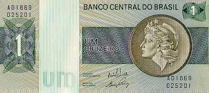 Museu De Valores Do Banco Central Moedas Antigas Do Brasil