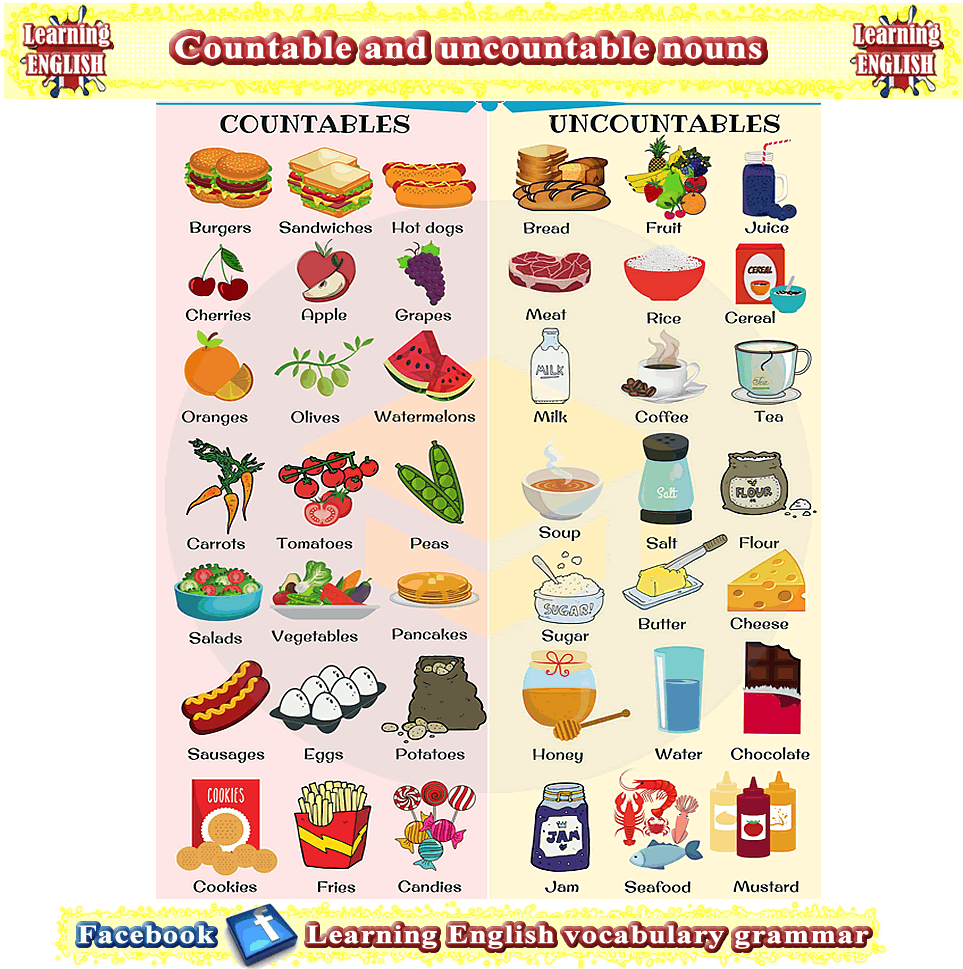 Countable And Uncountable Nouns Explained With Examples Uncountable Nouns English Grammar Nouns