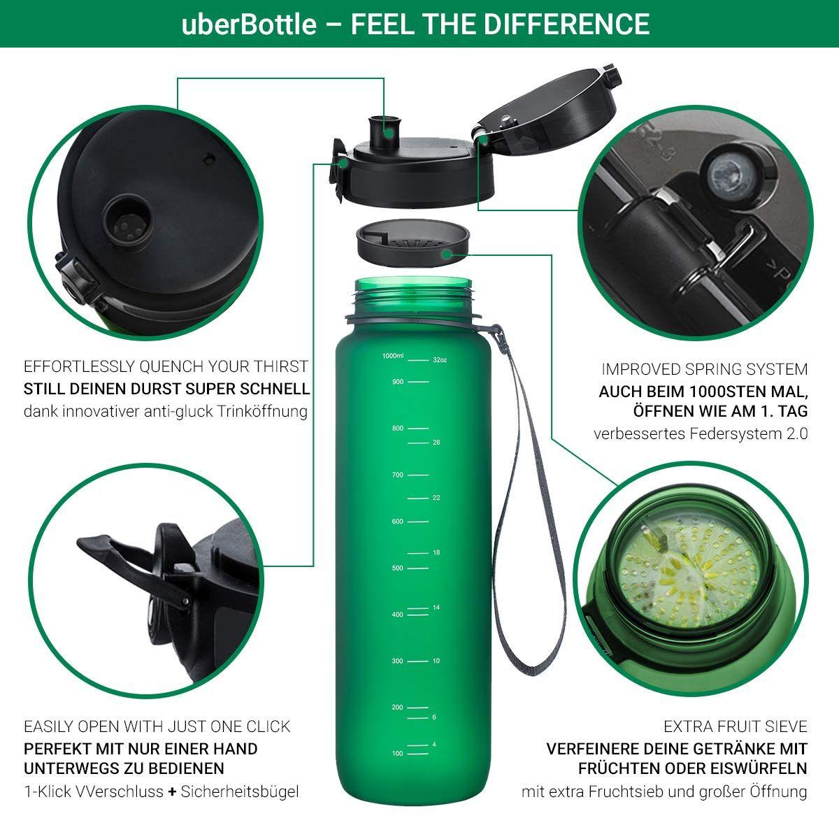720 Dgree Trinkflasche Uberbottle 1 Liter 1000ml Neuartige Tritan Wasser Flasche Water Bottle Bpa Frei Ideale Sp Trinkflasche Wasserflasche Flaschen