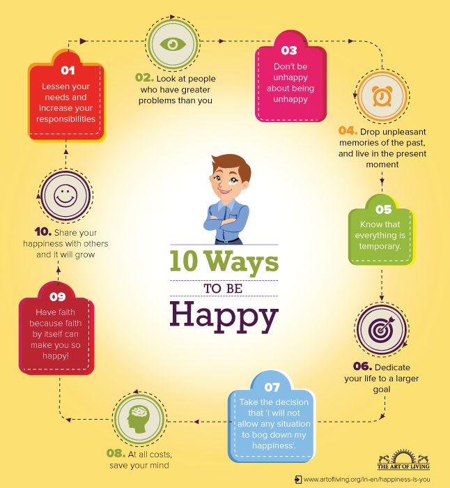 10 Steps For Happiness Wisdom Knowledge From Sri Sri Ravi