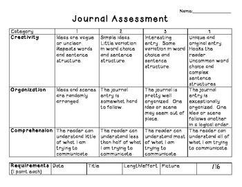 Language Arts Journal Assessment Rubric And Checklist Rubrics