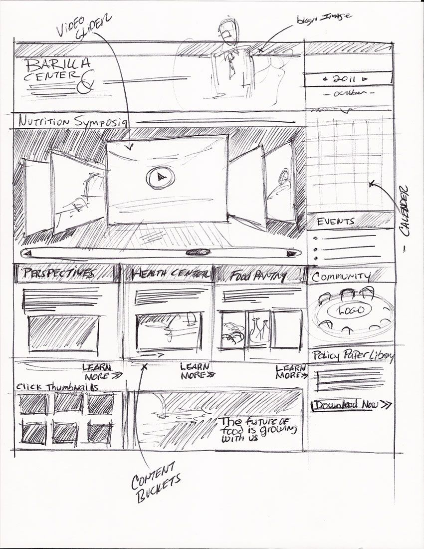Barilla Wireframe SketchMatthew DeFede is A Professional ...