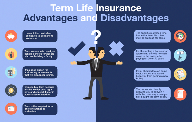 Term Life Insurance Differs Significantly From Permanent Life